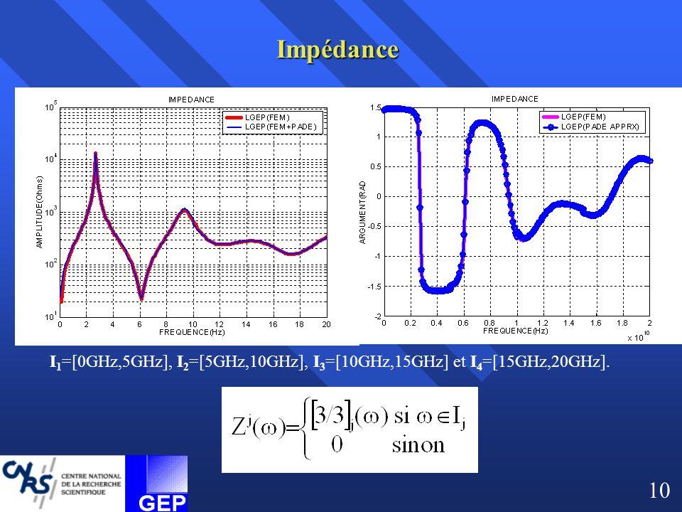 Impédance I1=[0GHz,5GHz], I2=[5GHz,10GHz], I3=[10GHz,15GHz] et I4=[15GHz,20GHz]. 10
